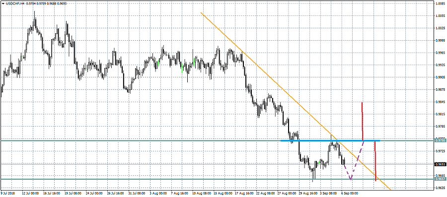 Name:  USDCHF.png Views: 9 Size:  160.0 KB