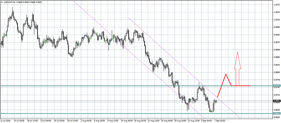 Name:  USDCHF.png Views: 15 Size:  162.0 KB