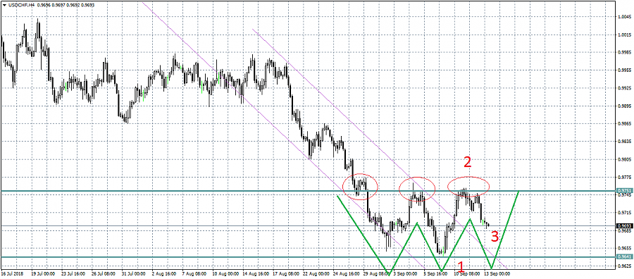 Name:  USDCHF.png Views: 15 Size:  168.2 KB