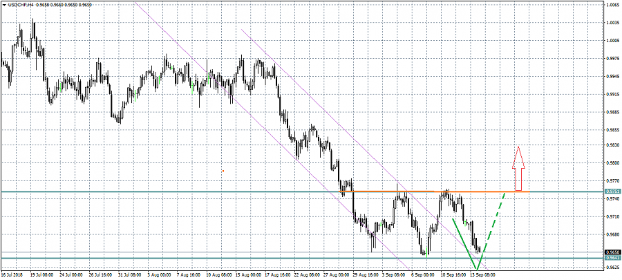 Name:  USDCHF.png Views: 16 Size:  266.5 KB