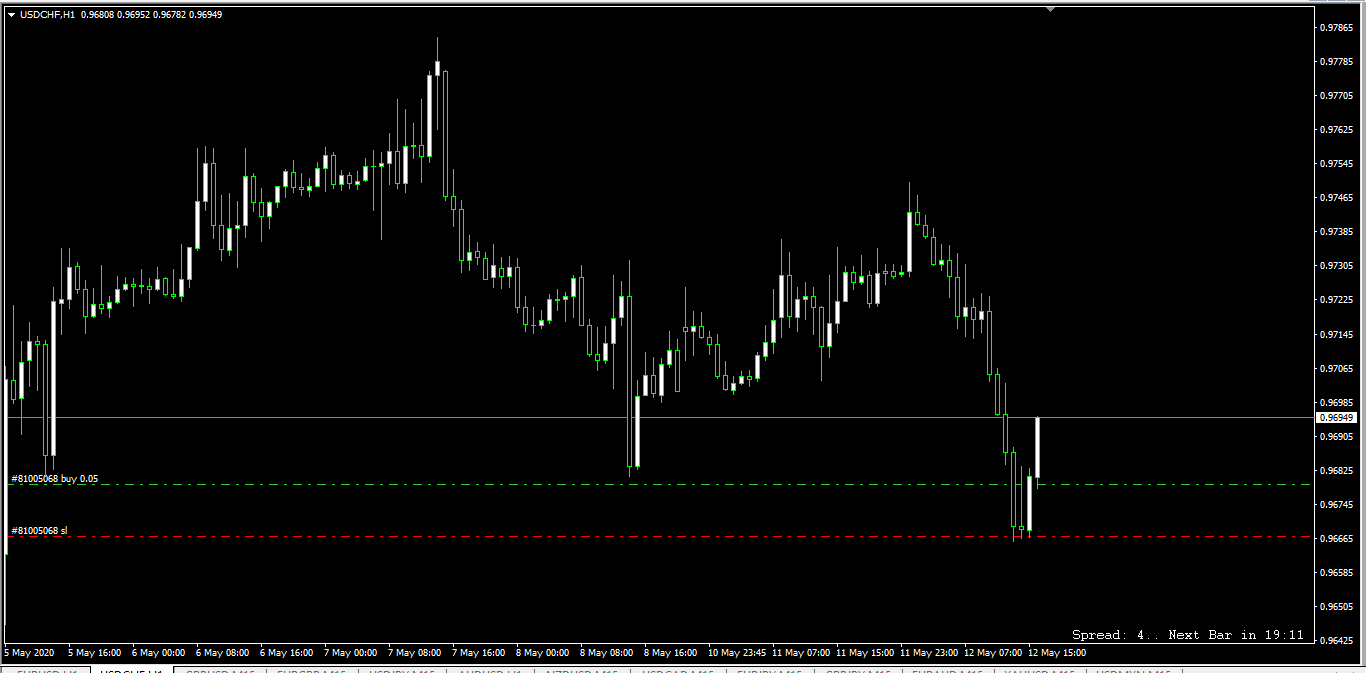 Name:  USDCHF H1 12-05-2020.png Views: 25 Size:  21.5 KB