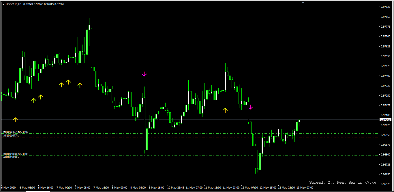 Name:  USDCHF. H1 13-05-2020.png Views: 24 Size:  23.1 KB