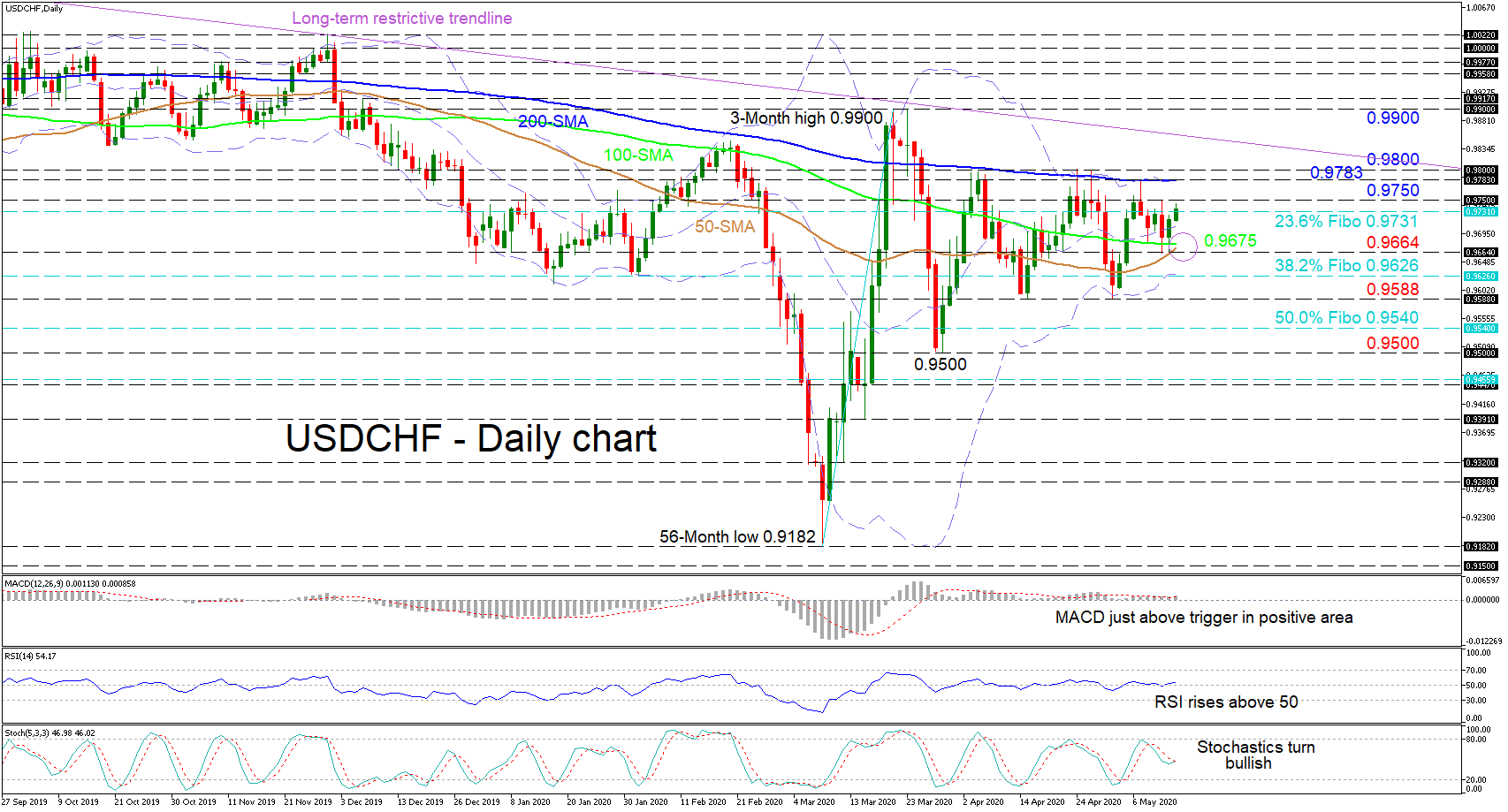 Name:  USDCHF2.png Views: 23 Size:  89.2 KB