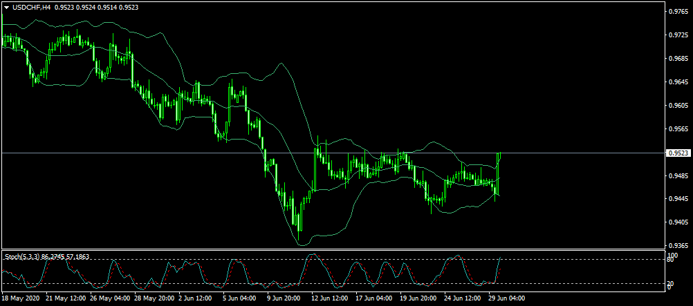Name:  USDCHFH4.png Views: 5 Size:  28.7 KB