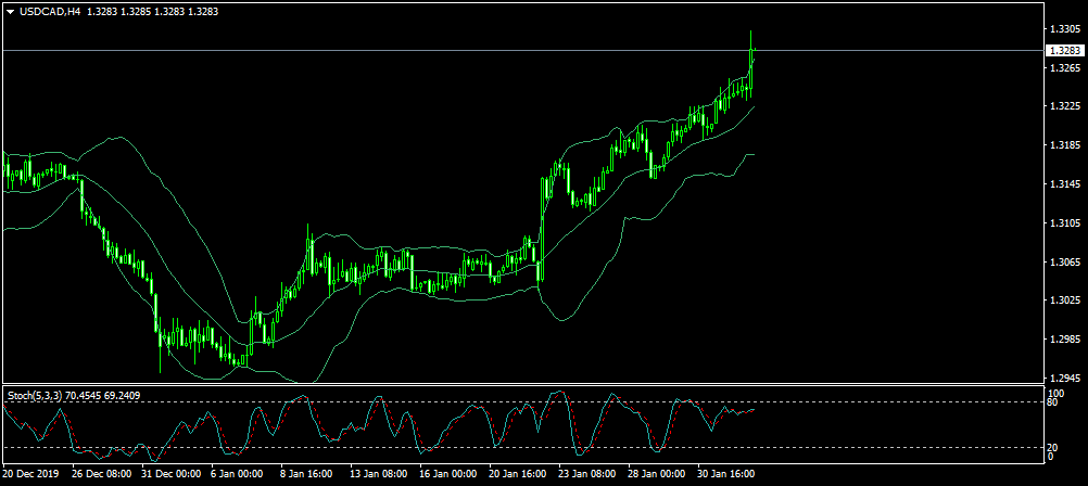 Name: USDCADH4.png Views: 5 Size: 28.0 KB