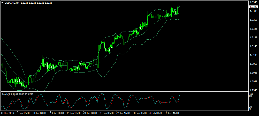 Name: USDCADH4.png Views: 16 Size: 27.1 KB
