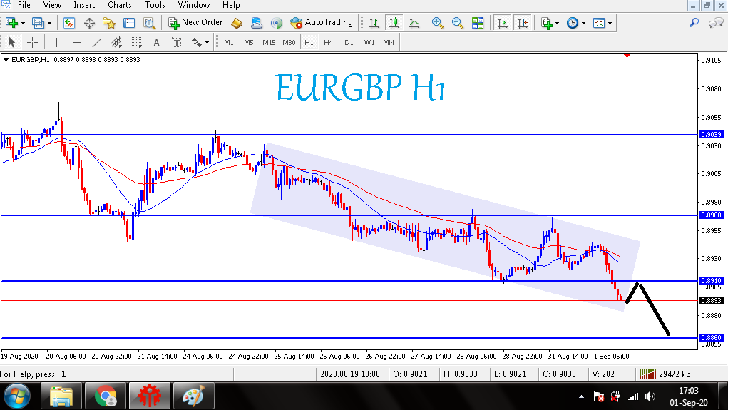 Name: 01-09 EurGbp h1.png Views: 10 Size: 70.6 KB