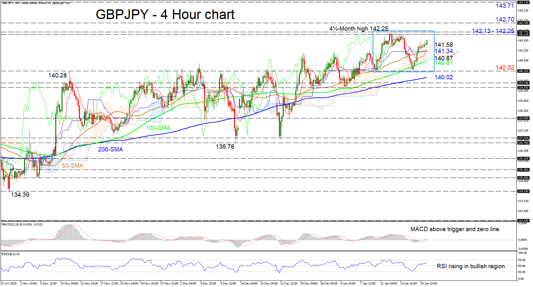 Name: gbpjpy.png Views: 1 Size: 102.7 KB