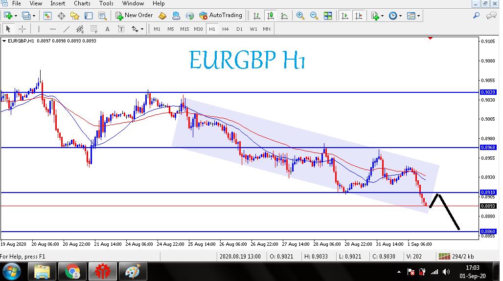 Name: 01-09 EurGbp h1.png Views: 8 Size: 70.6 KB
