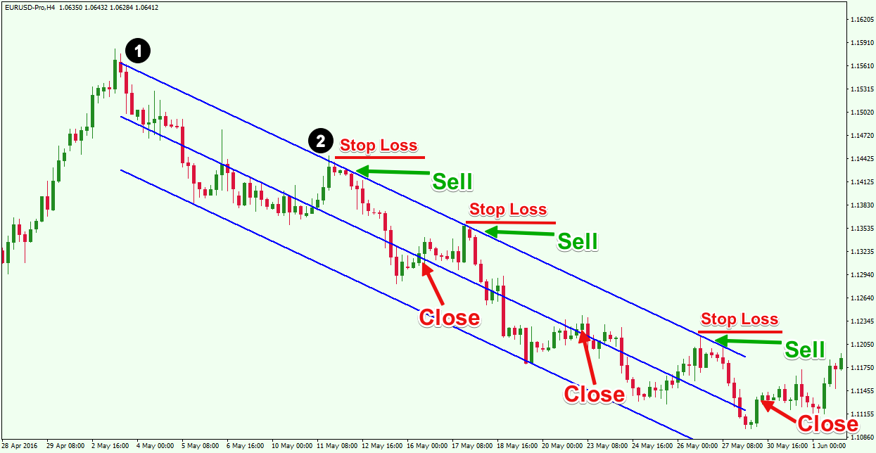 Name: Linear-Regression-Trading-Strategy-2.png Views: 33 Size: 65.4 KB