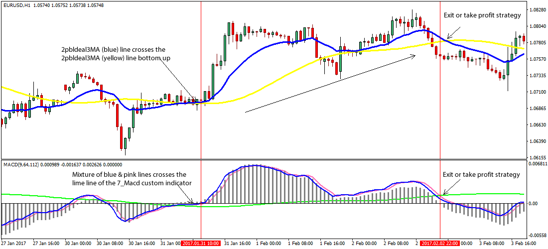 Name:  7-MACD-Forex-Trading-Strategy.png Views: 2 Size:  16.5 KB