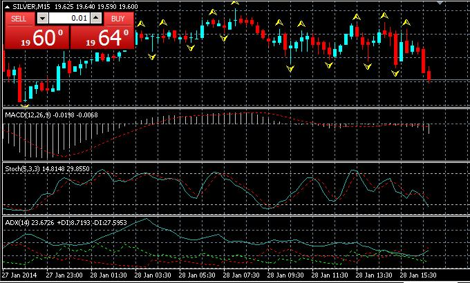 Name:  ADX indicator.JPG