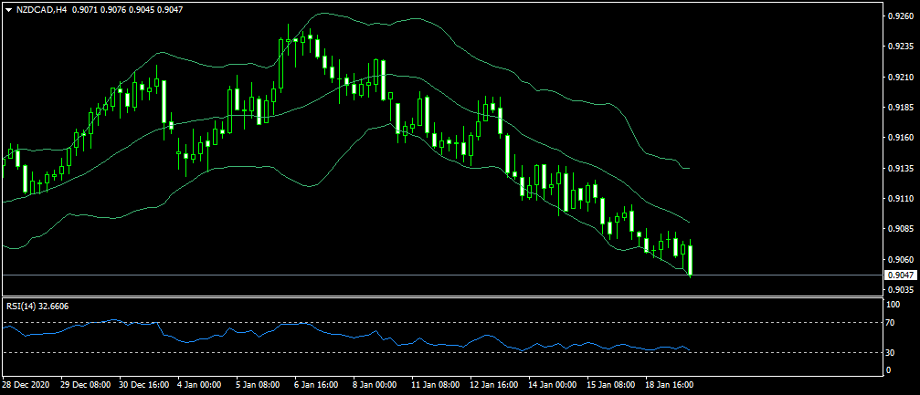 Name: NZDCADH4.png Views: 12 Size: 25.1 KB