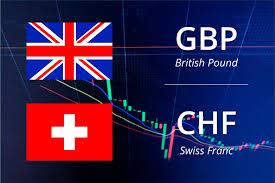 Name: Gbp vs Chf.png Views: 10 Size: 75.1 KB