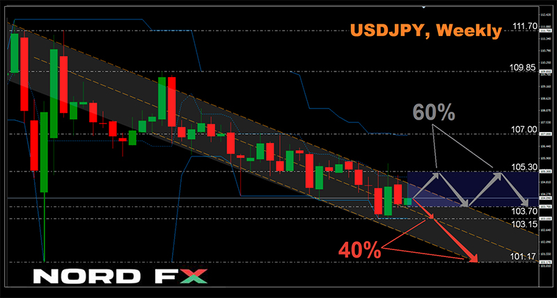 Name: USDJPY 30.11.jpg Views: 19 Size: 196.7 KB