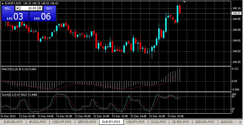 Name:  stochastic divergence.JPG Views: 67 Size:  87.6 KB