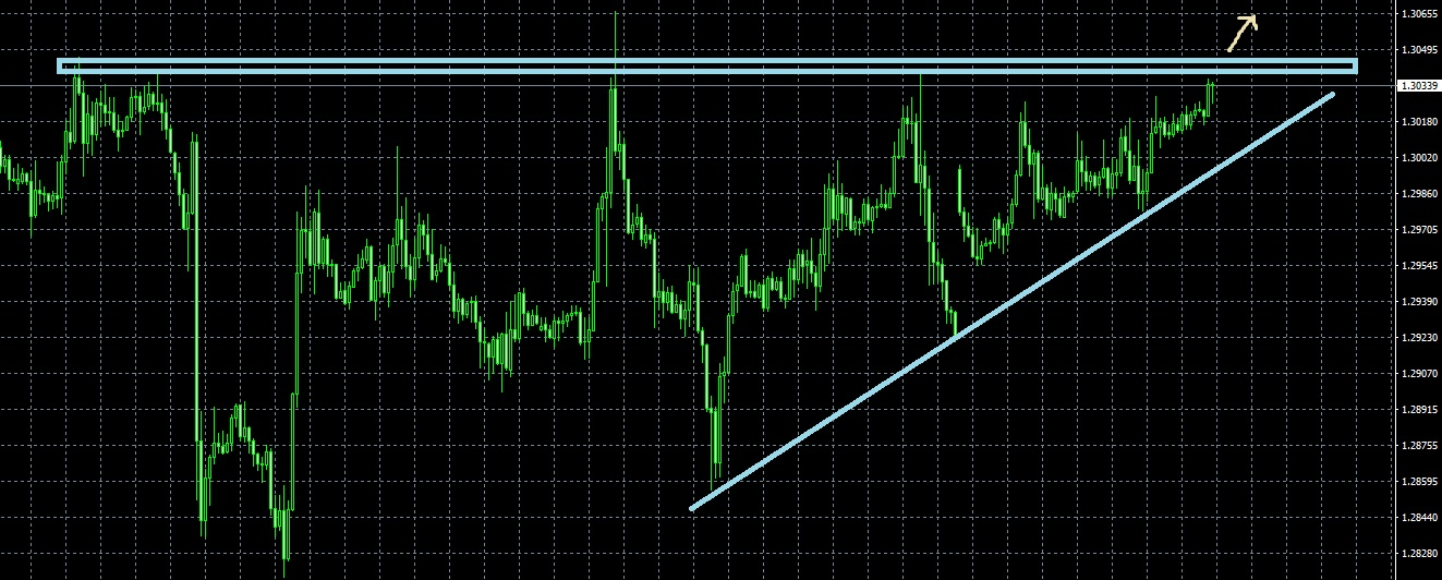 Name:  usdcad.png Views: 9 Size:  341.1 KB