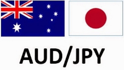 Name:  Aud vs JPY.png