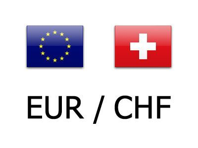 Name:  Eur vs Chf...png