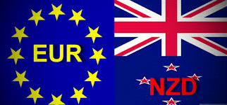Name:  Eur vs nzd.png