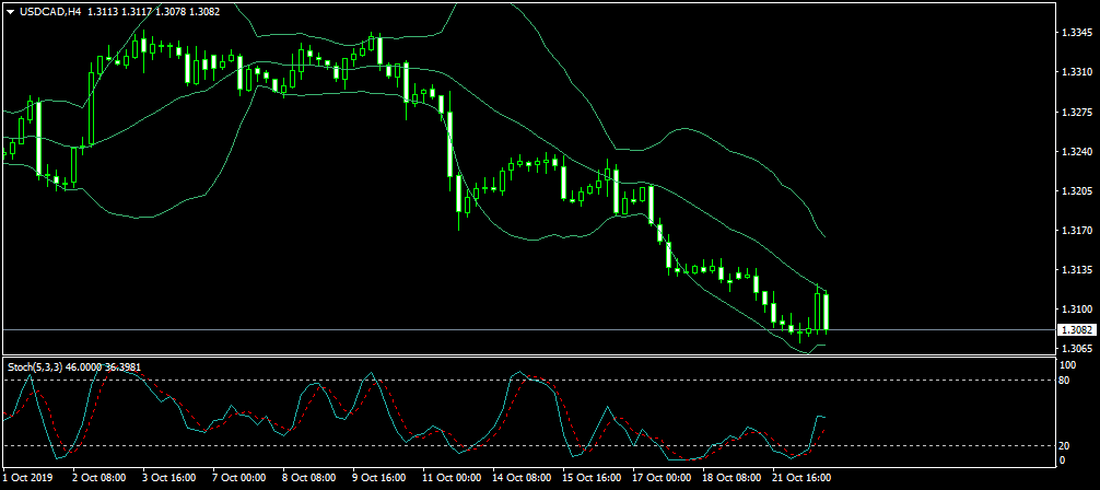 Name:  USDCADH4.png Views: 4 Size:  27.0 KB