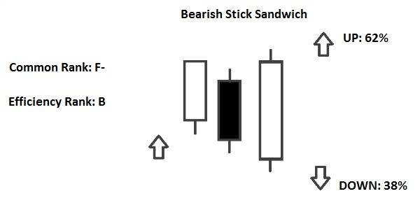 Name: bearish sandwich.jpeg Views: 13 Size: 11.1 KB