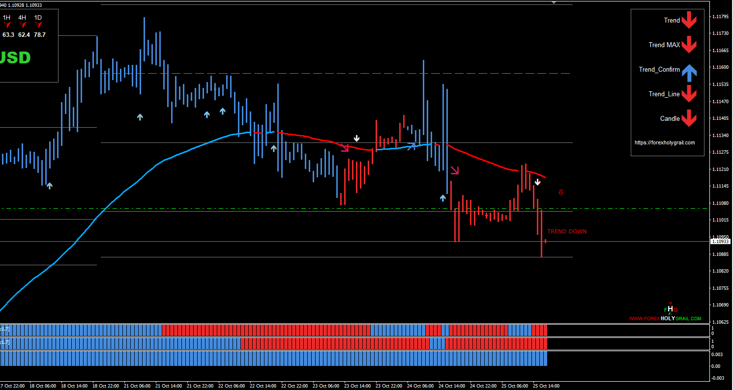 Name:  EURUSD Sell 25.PNG