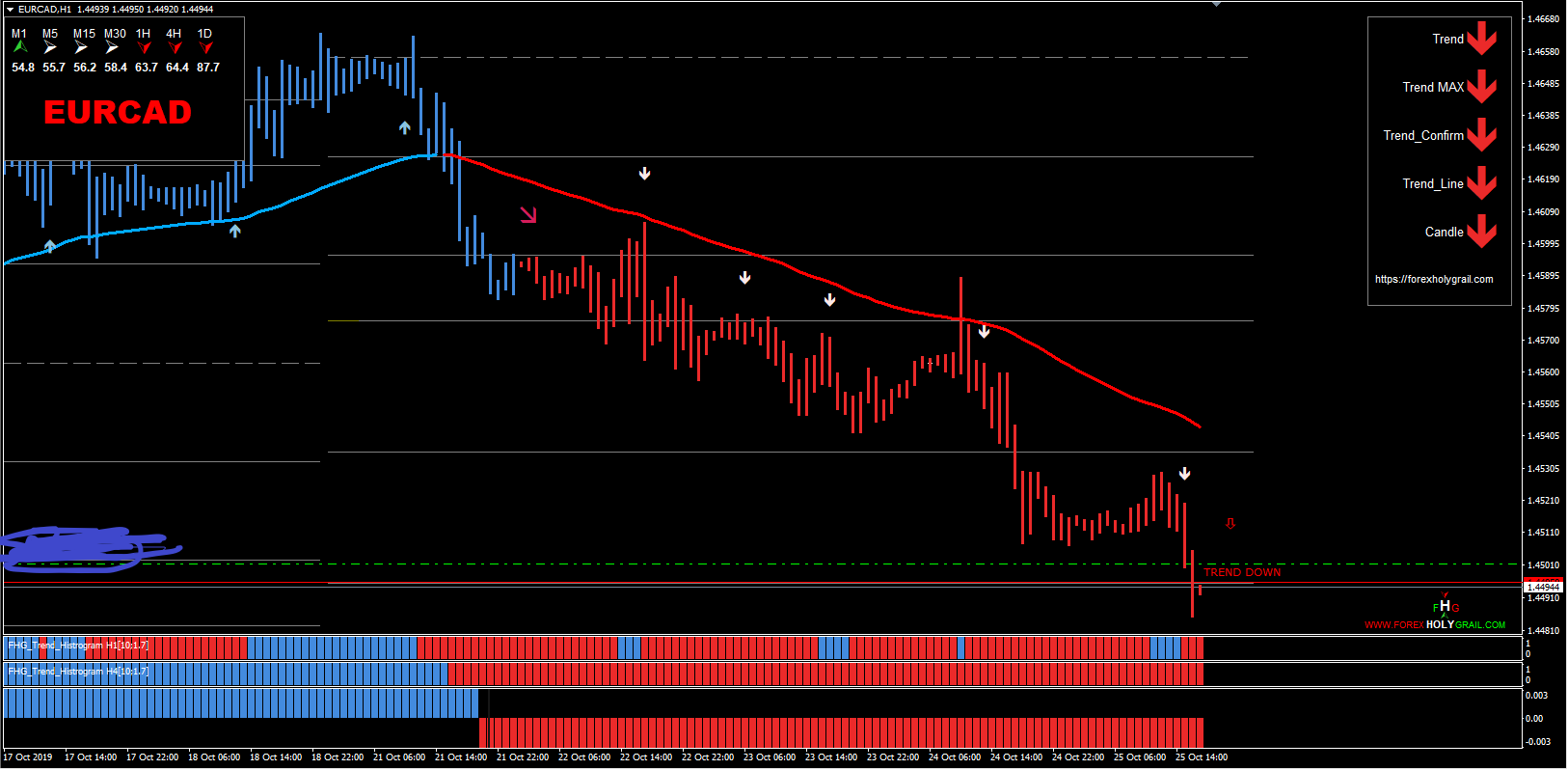 Name:  EURCAD Sell 25.png