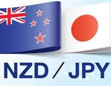 Name:  Nzd vs Jpy.png Views: 1053 Size:  73.4 KB
