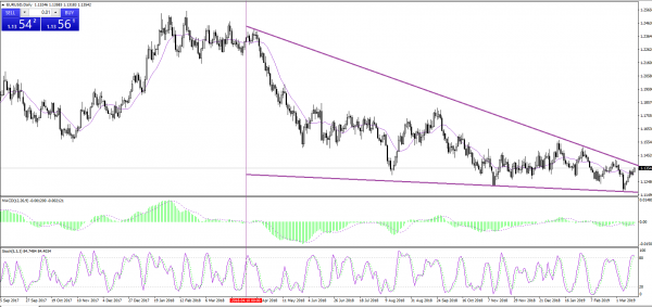 Name:  eur-usd-technical-analysis--1543--mA6Fy--p.png Views: 12 Size:  90.7 KB