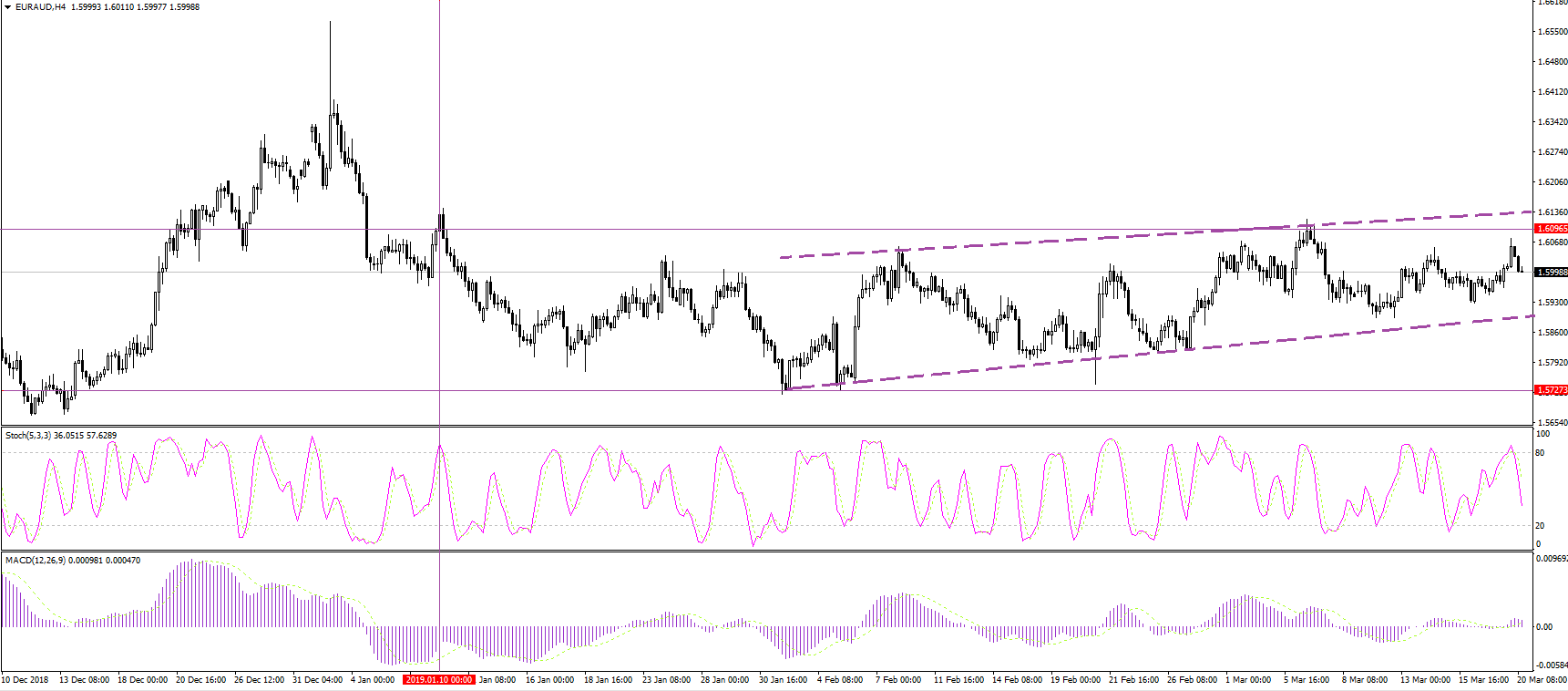 Name:  euraud-fundamental-review-and-forecast--1554-lijNDipdrL.png Views: 10 Size:  43.6 KB