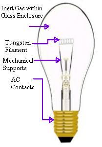 Name: Incandescent-Bulb.jpg Views: 13 Size: 10.4 KB