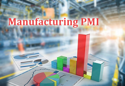 Name: Manufacturing PMI.png Views: 3 Size: 312.1 KB
