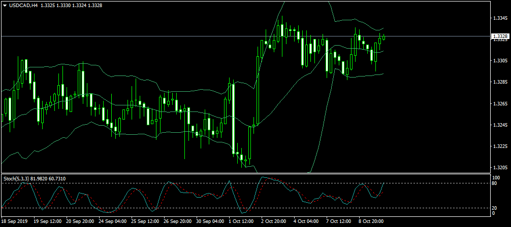 Name:  USDCADH4.png Views: 6 Size:  32.1 KB