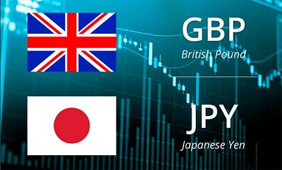 Name: Gbp vs Jpy.png Views: 1 Size: 170.9 KB