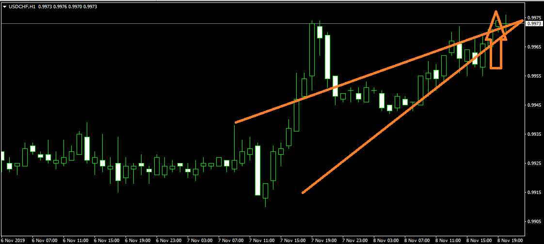 Name: Usdchf.png Views: 66 Size: 28.7 KB