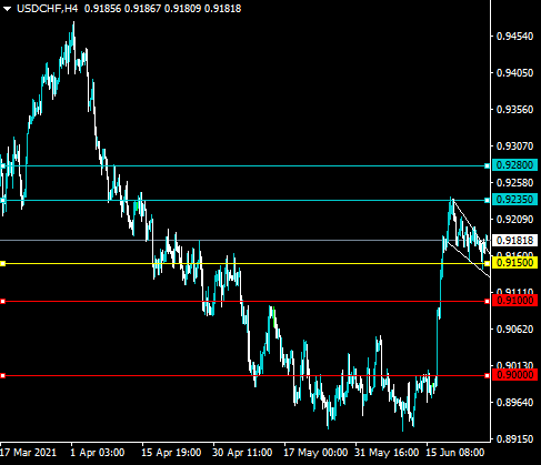 Name: usdchf.png Views: 18 Size: 11.3 KB