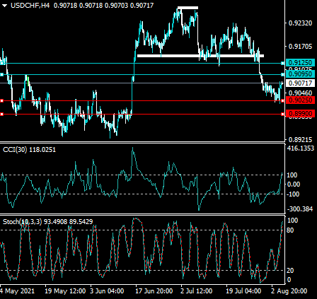 Name: usdchf.png Views: 6 Size: 15.3 KB