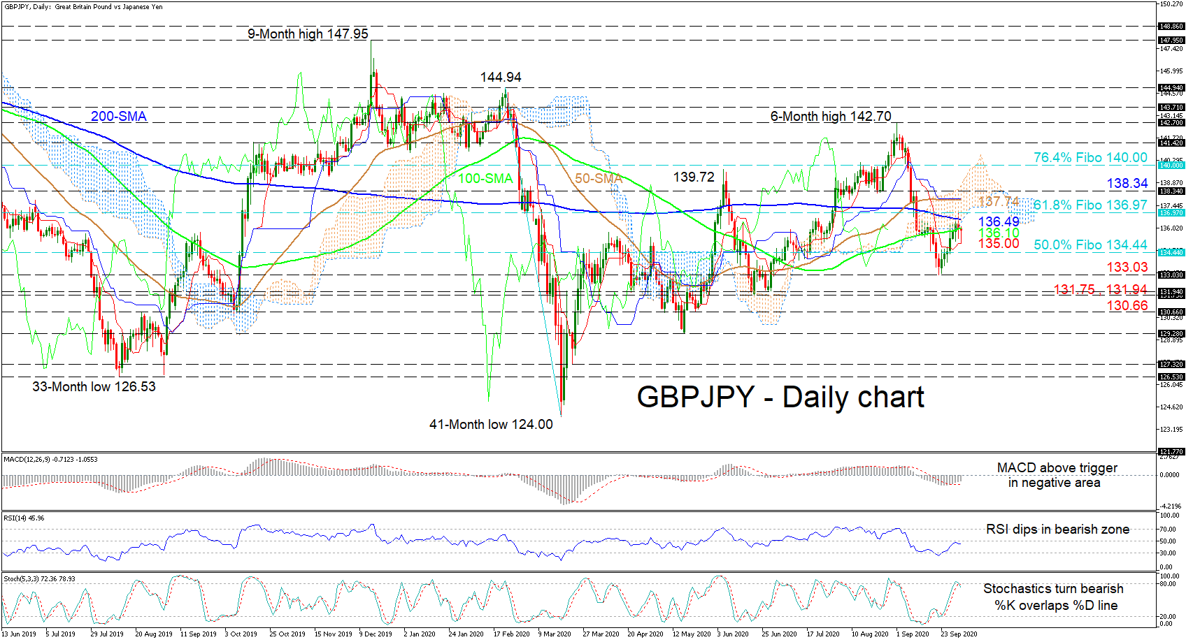 Name: gbpjpy.png Views: 8 Size: 129.1 KB