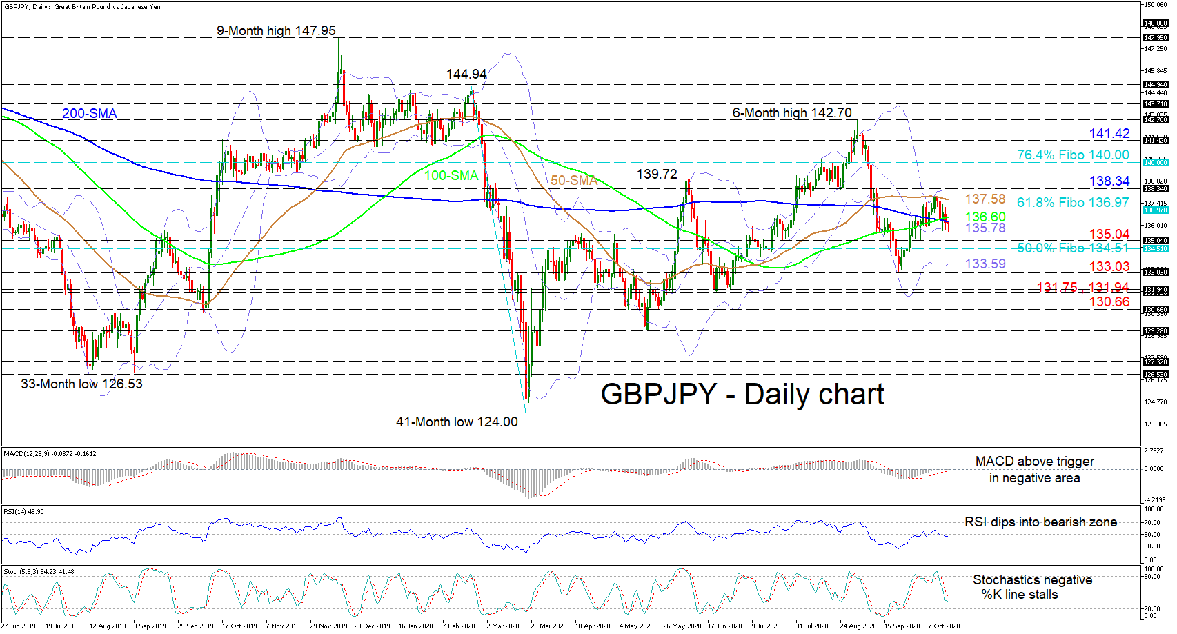 Name: gbpjpy....png Views: 1 Size: 108.7 KB