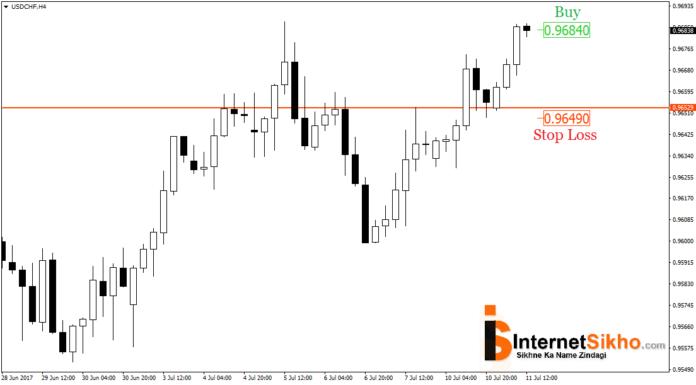 Name:  stop-loss-at-support-resistance-level1-696x385.png