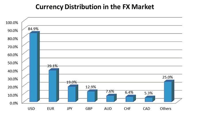 Name:  Currency Trading Meter.jpg Views: 14 Size:  45.7 KB