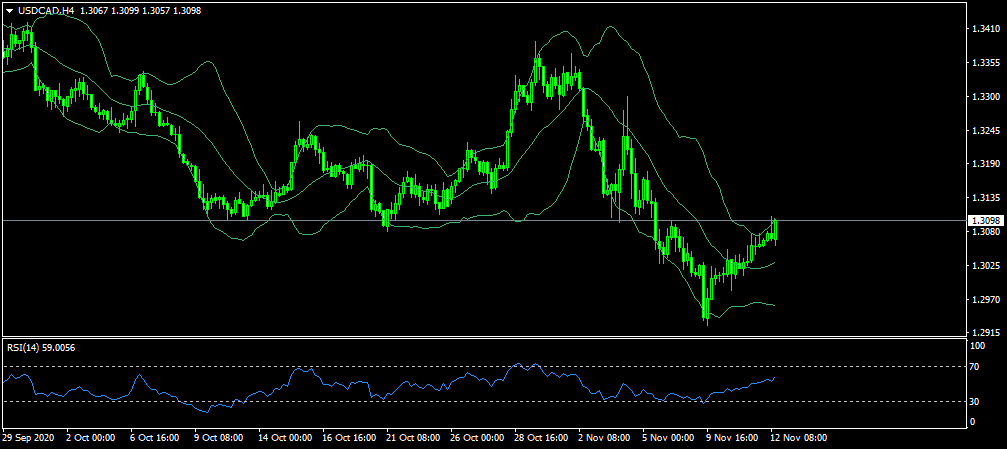Name: USDCADH4.png Views: 31 Size: 29.8 KB