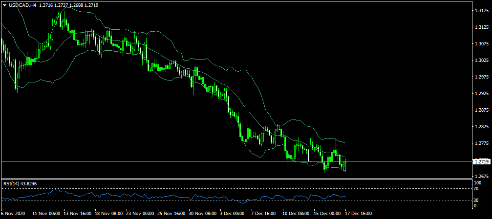 Name: USDCADH4.png Views: 14 Size: 25.5 KB