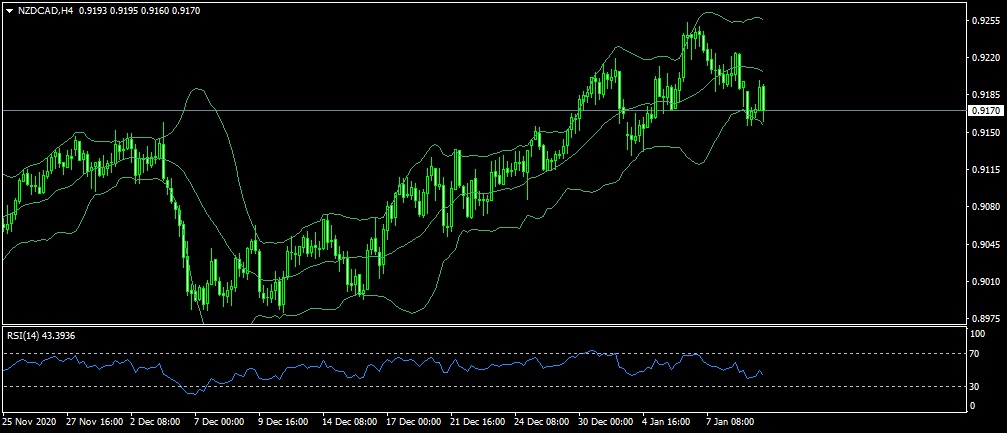 Name: NZDCADH4.png Views: 29 Size: 29.3 KB