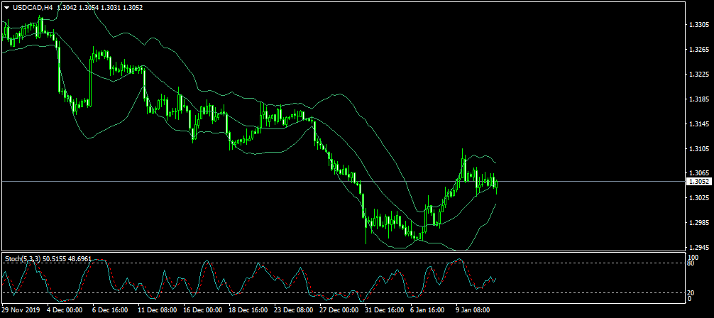 Name:  USDCADH4.png Views: 15 Size:  28.2 KB
