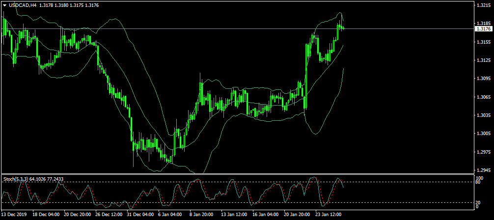 Name:  USDCADH4.png Views: 8 Size:  32.7 KB