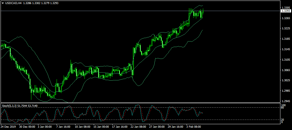 Name:  USDCADH4.png Views: 3 Size:  28.6 KB