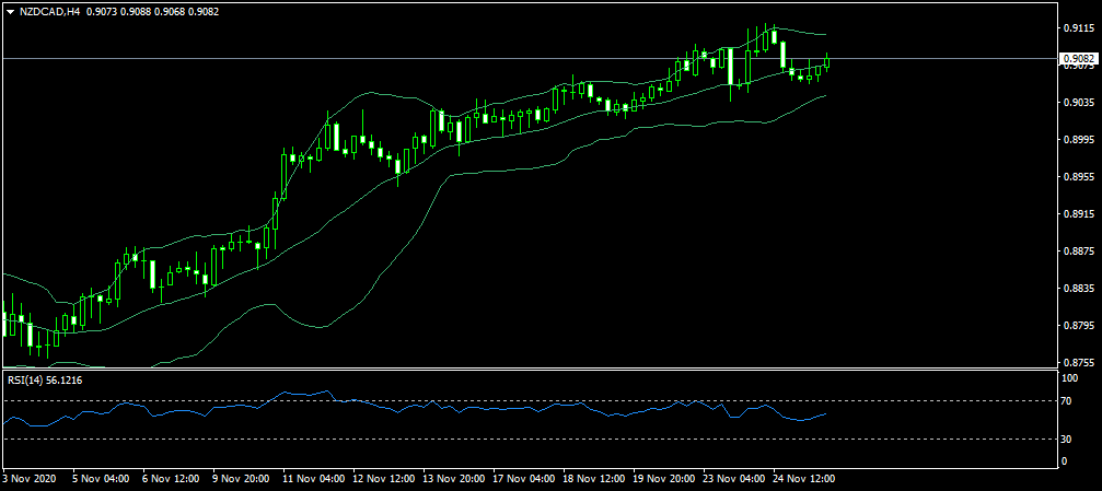 Name: NZDCADH4.png Views: 67 Size: 21.5 KB