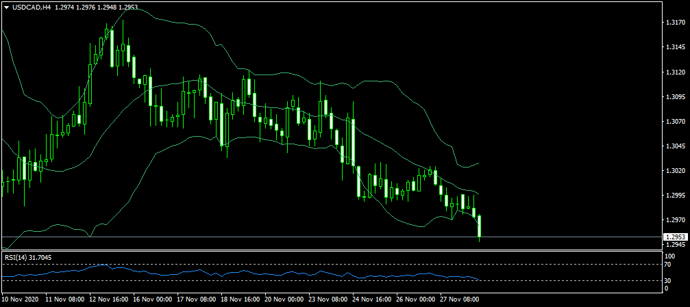 Name: USDCADH4.png Views: 10 Size: 26.9 KB